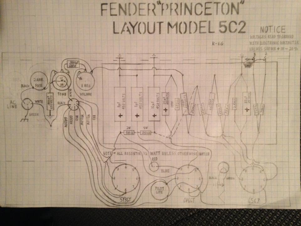 Build Thread - Fender