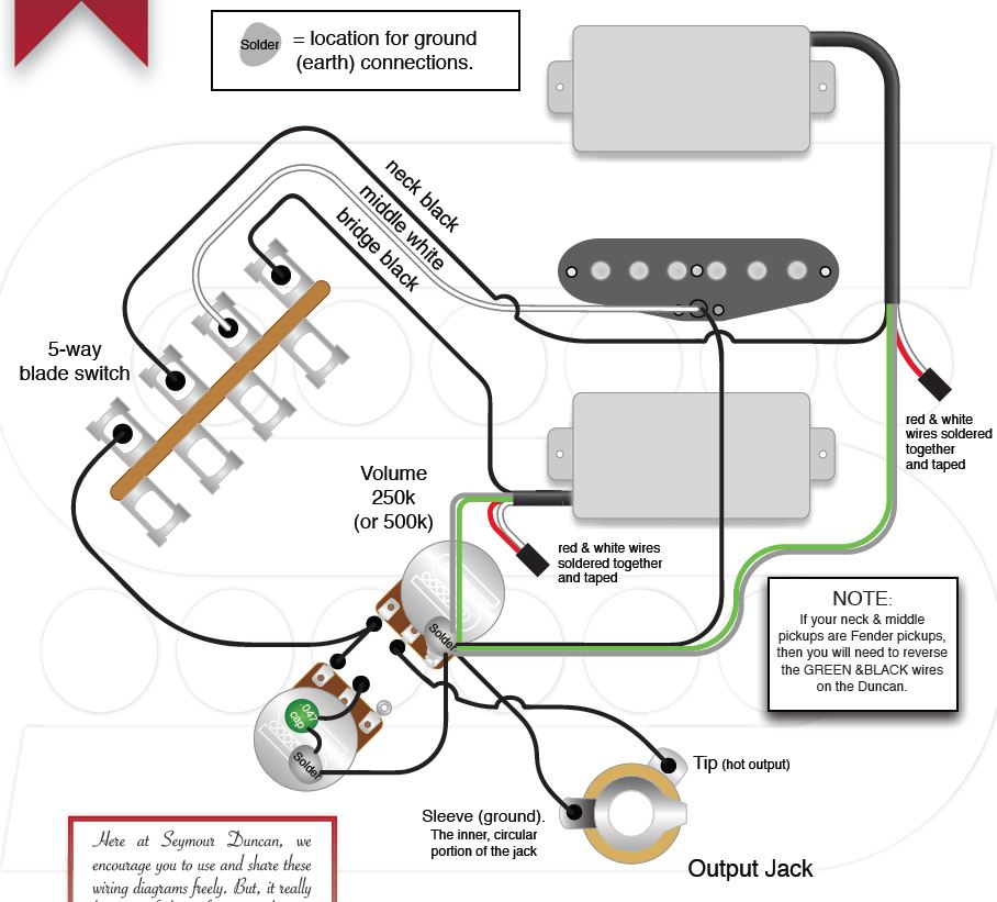 cc pitster pro wiring diagram on